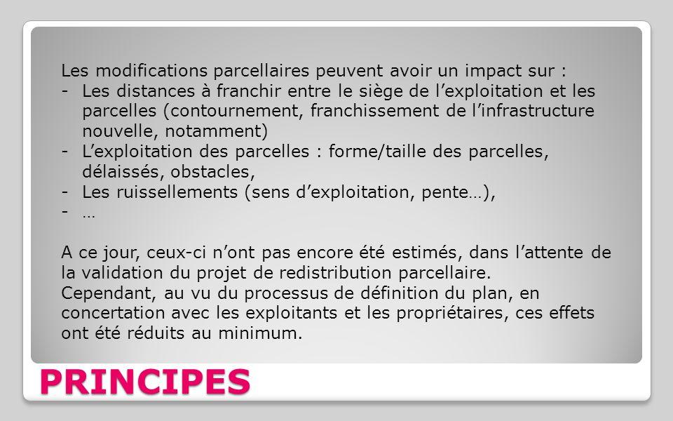 PRINCIPES Les modifications parcellaires peuvent avoir un impact sur :