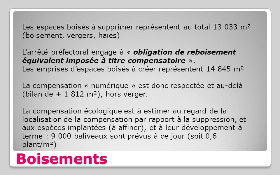 Les espaces boisés à supprimer représentent au total 13 033 m²