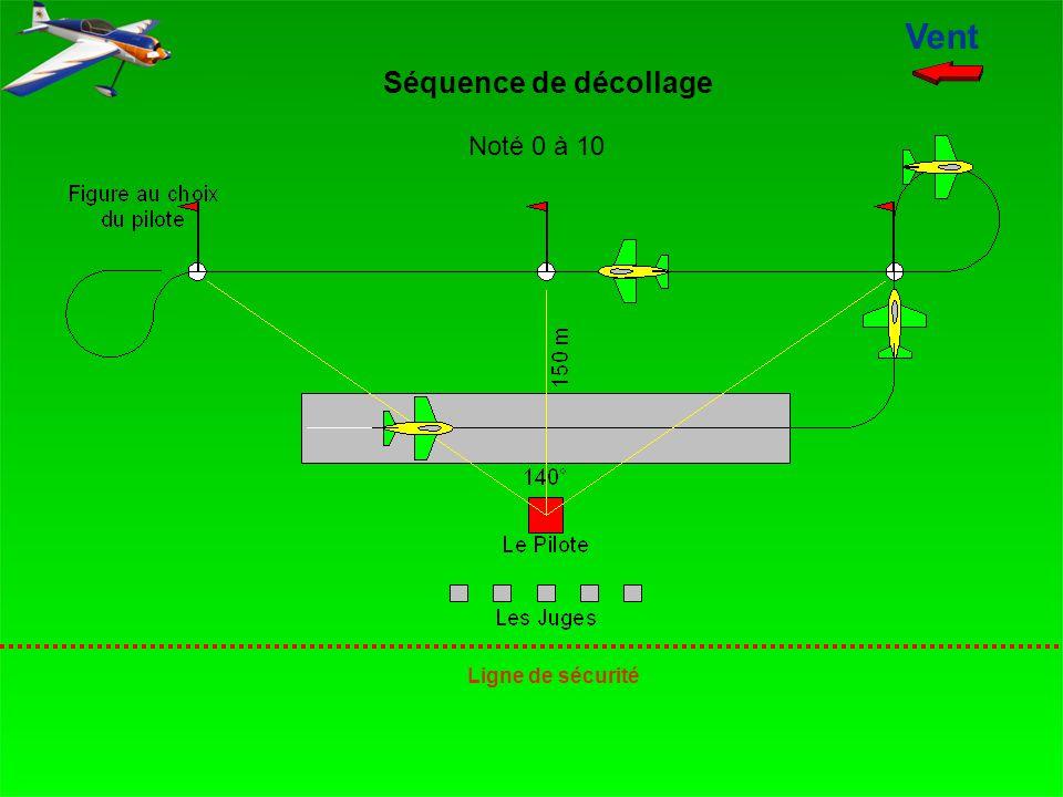 Vent Séquence de décollage Noté 0 à 10 Ligne de sécurité