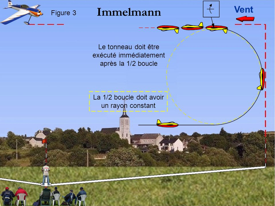 Immelmann Vent. Figure 3. Le tonneau doit être exécuté immédiatement après la 1/2 boucle.
