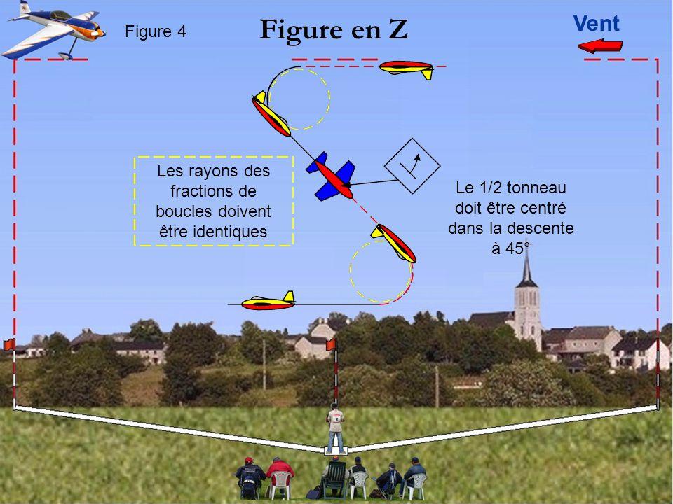 Figure en Z Vent. Figure 4. Les rayons des fractions de boucles doivent être identiques.
