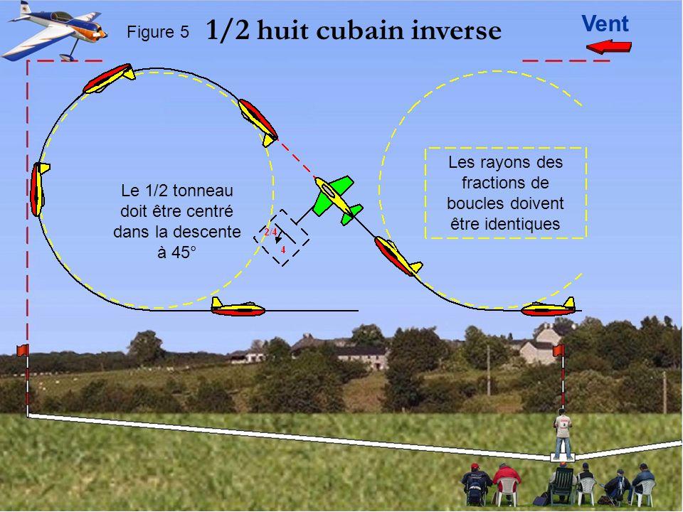 1/2 huit cubain inverse Vent Figure 5