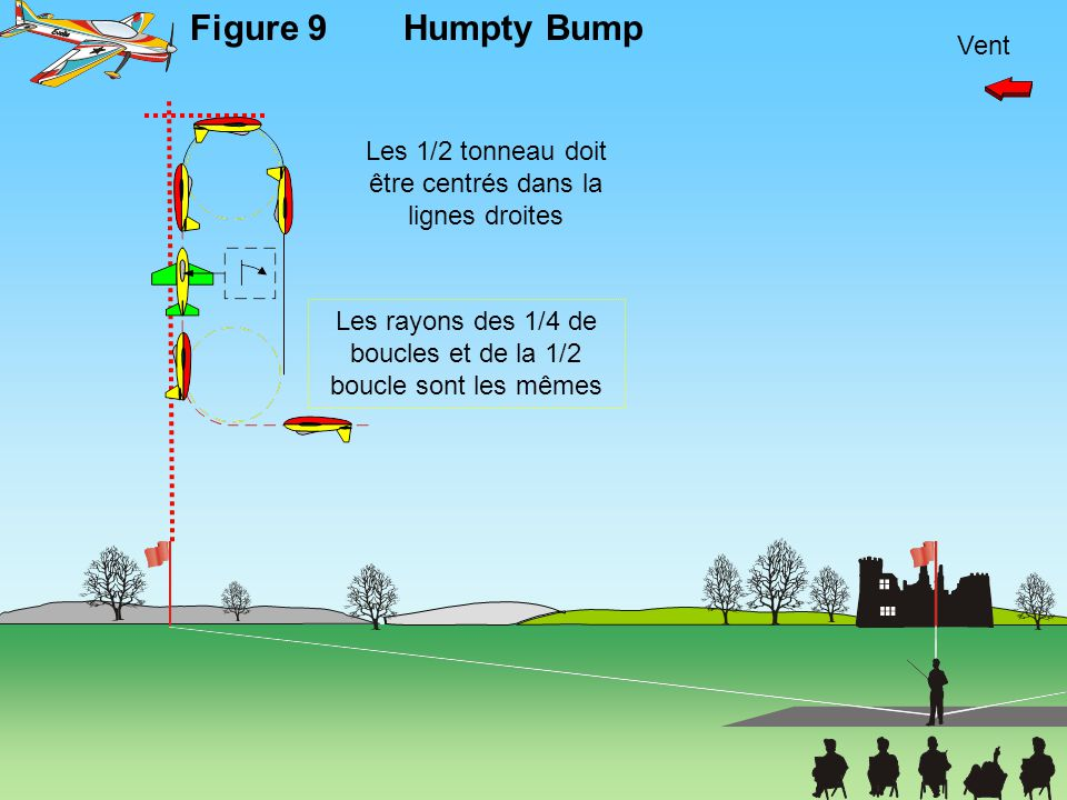 Figure 9 Humpty Bump Vent