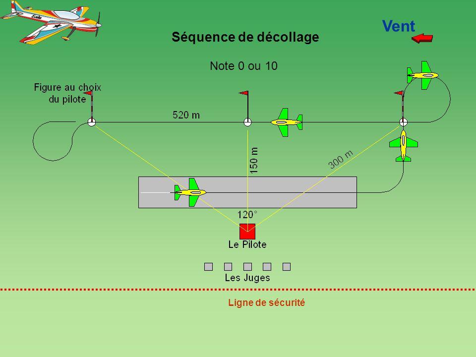 Vent Séquence de décollage Note 0 ou 10 Ligne de sécurité