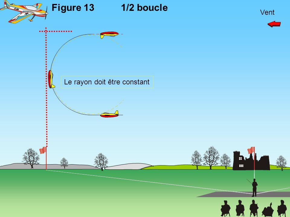 Figure 13 1/2 boucle Vent Le rayon doit être constant
