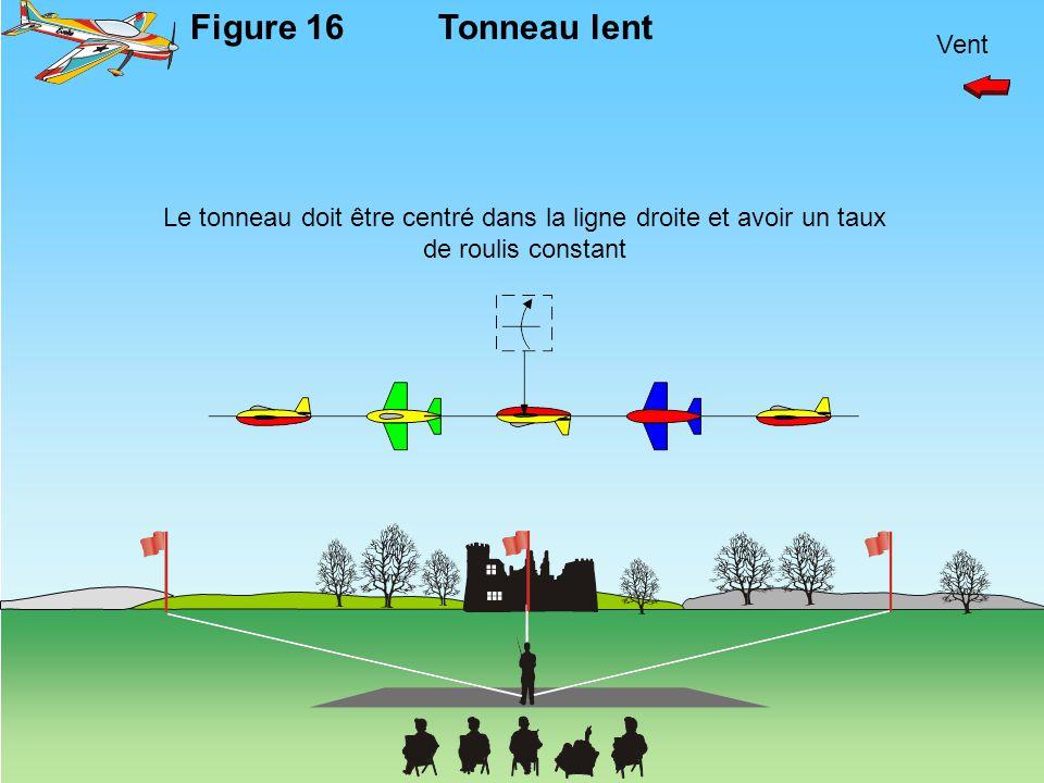 Figure 16 Tonneau lent Vent
