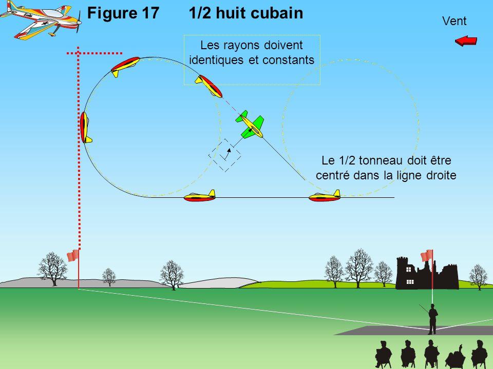 Figure 17 1/2 huit cubain Vent