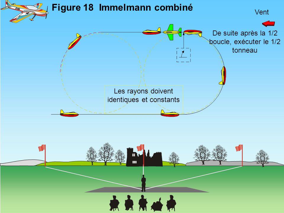 Figure 18 Immelmann combiné Vent