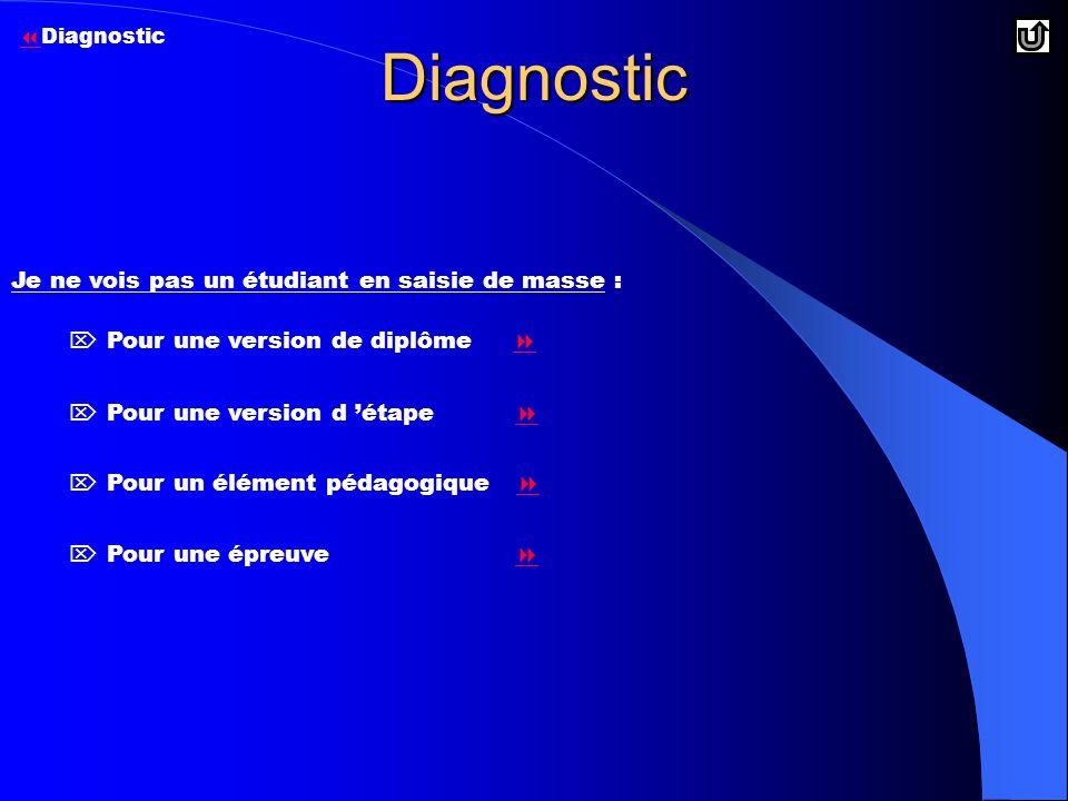 Diagnostic Je ne vois pas un étudiant en saisie de masse :