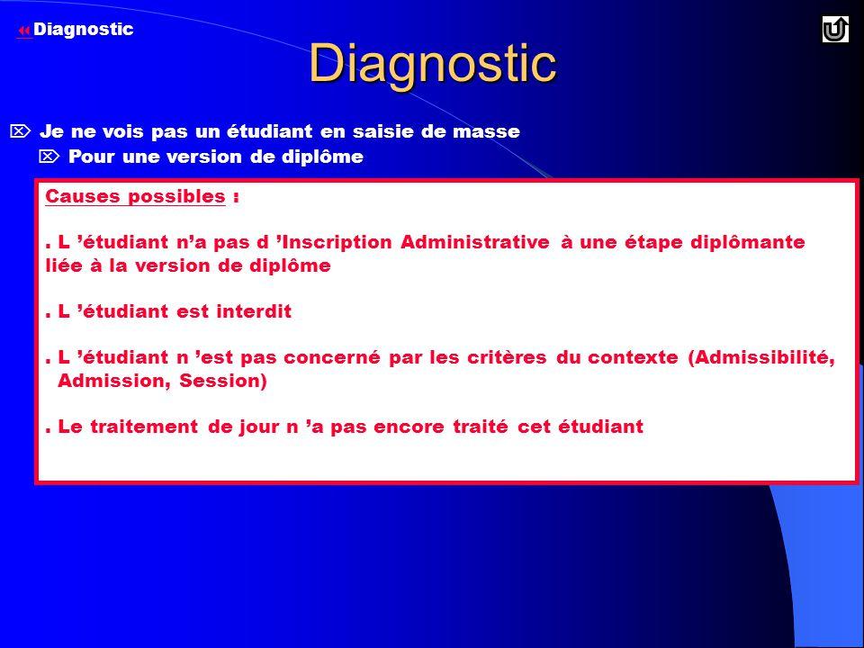 Diagnostic  Je ne vois pas un étudiant en saisie de masse