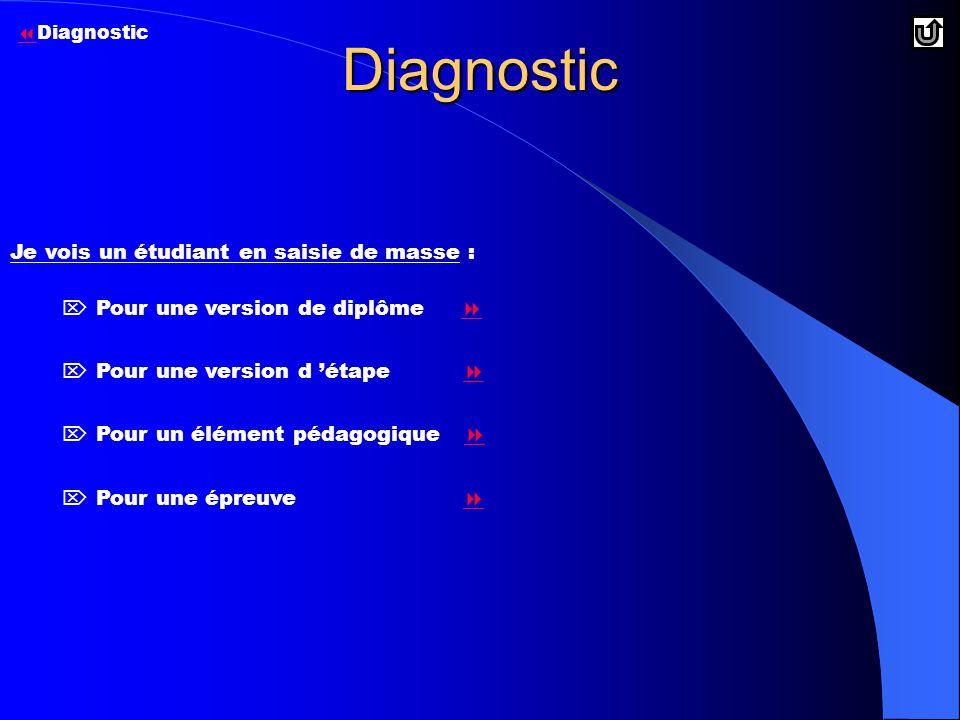 Diagnostic Je vois un étudiant en saisie de masse :