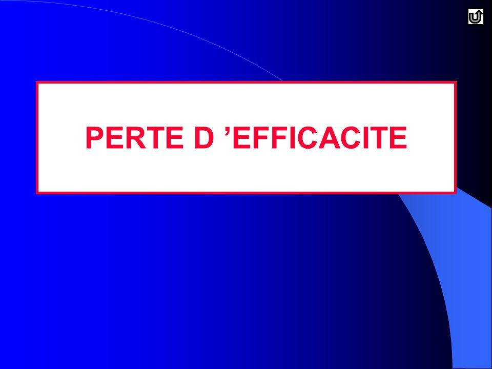 PERTE D 'EFFICACITE