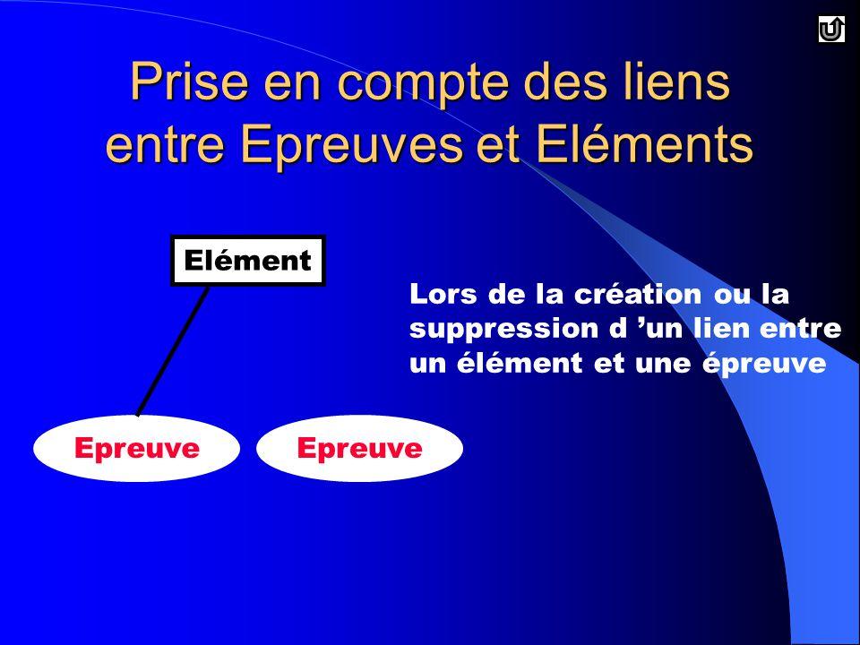 Prise en compte des liens entre Epreuves et Eléments