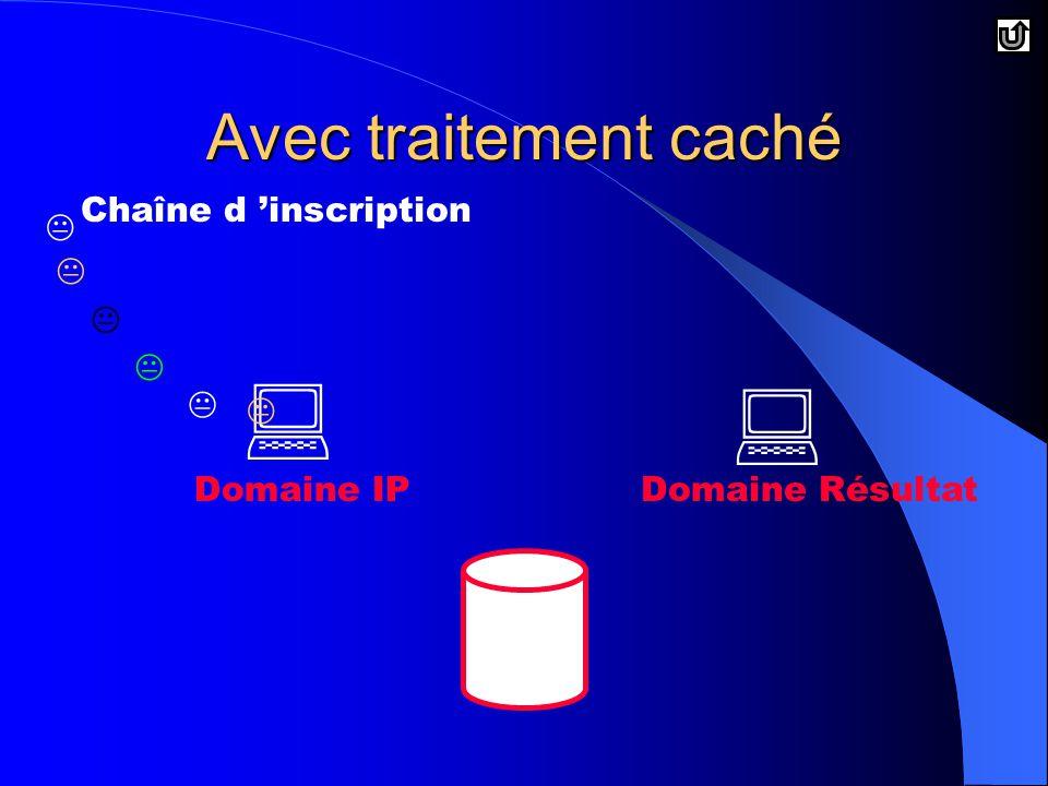   Avec traitement caché Chaîne d 'inscription       Domaine IP