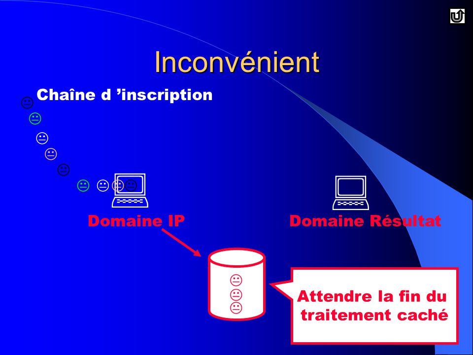  Inconvénient Chaîne d 'inscription          Domaine IP