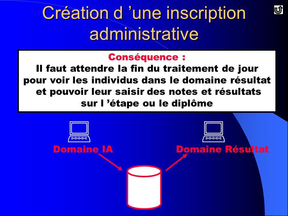 Création d 'une inscription administrative