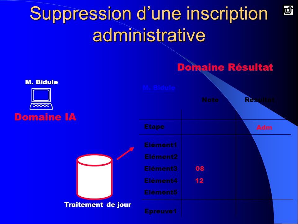 Suppression d'une inscription administrative