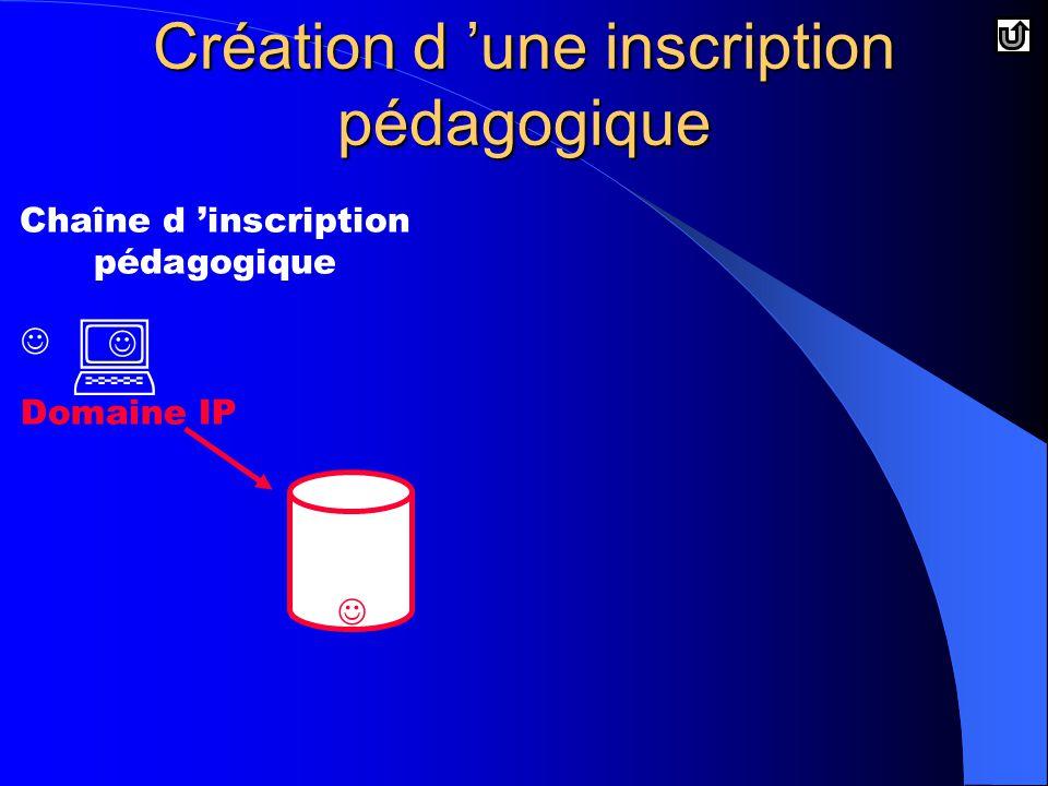 Création d 'une inscription pédagogique