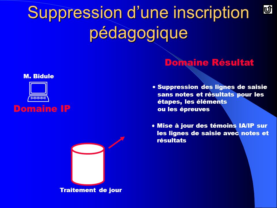 Suppression d'une inscription pédagogique