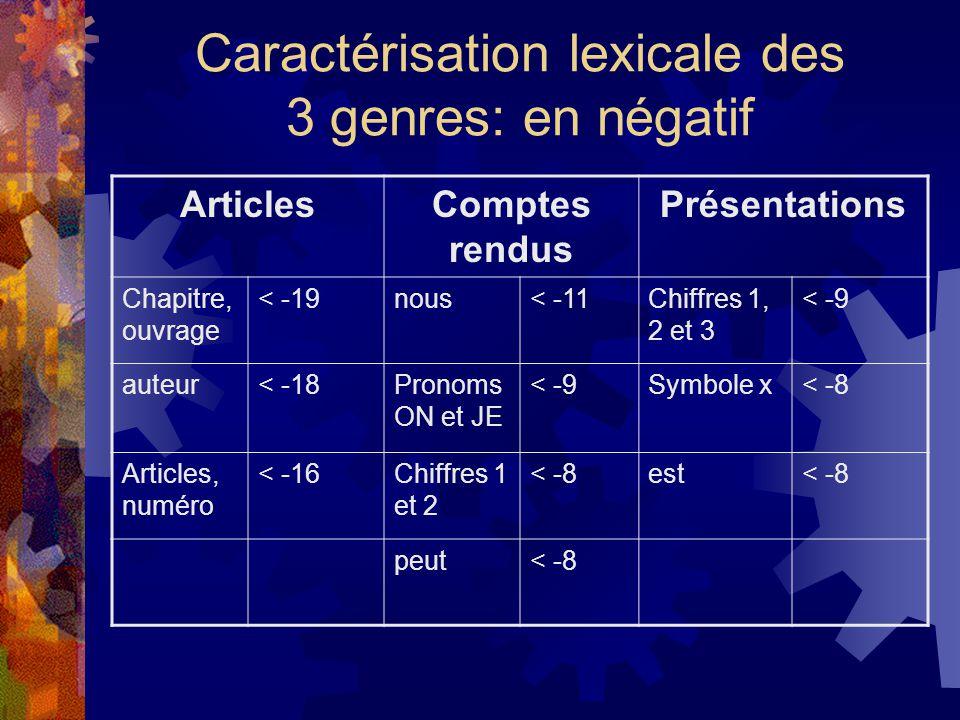Caractérisation lexicale des 3 genres: en négatif