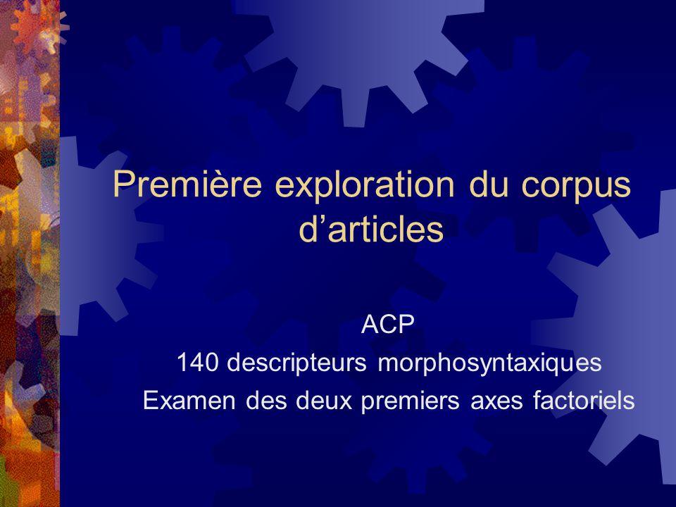 Première exploration du corpus d'articles