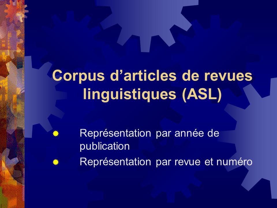 Corpus d'articles de revues linguistiques (ASL)