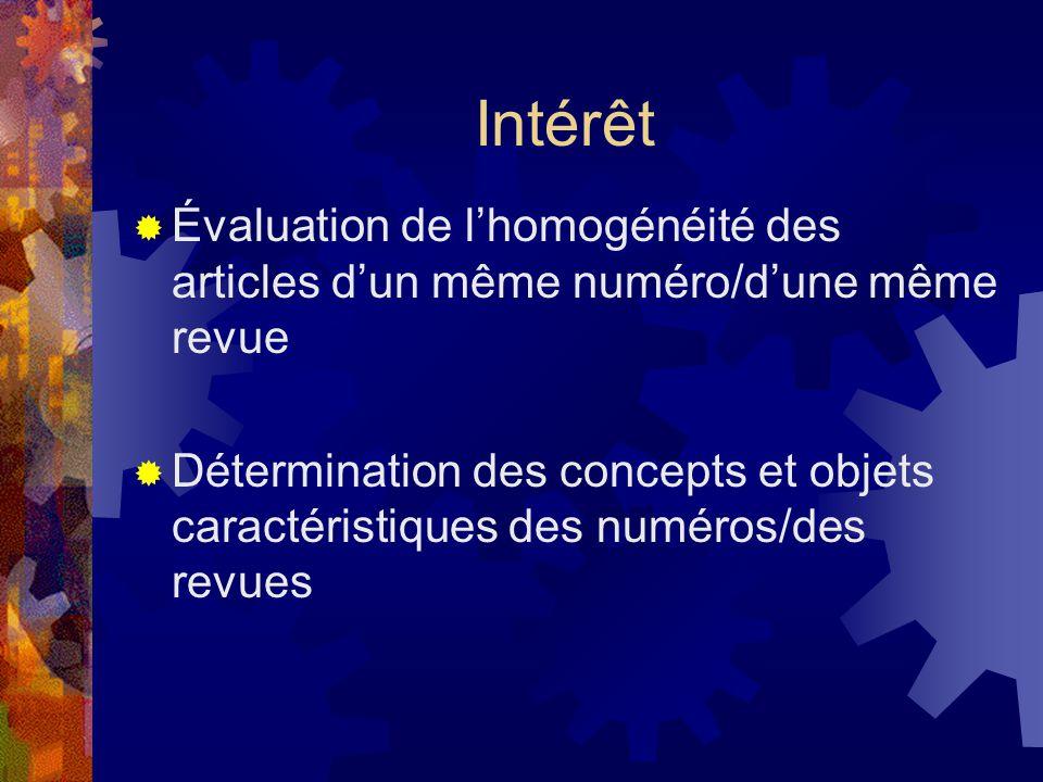 Intérêt Évaluation de l'homogénéité des articles d'un même numéro/d'une même revue.
