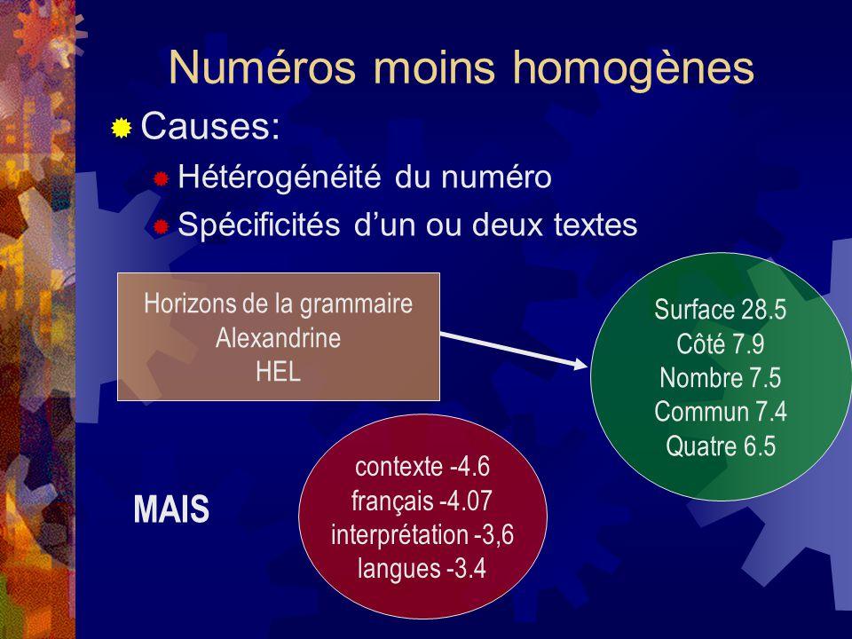 Numéros moins homogènes