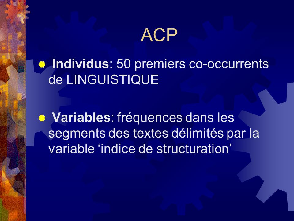 ACP Individus: 50 premiers co-occurrents de LINGUISTIQUE