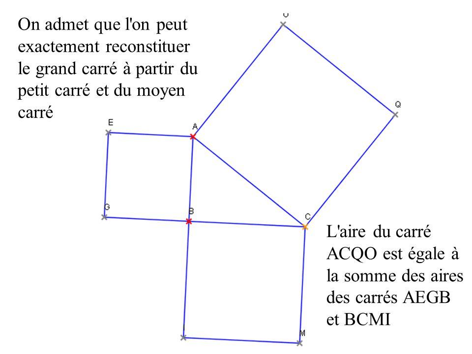 On admet que l on peut exactement reconstituer le grand carré à partir du petit carré et du moyen carré