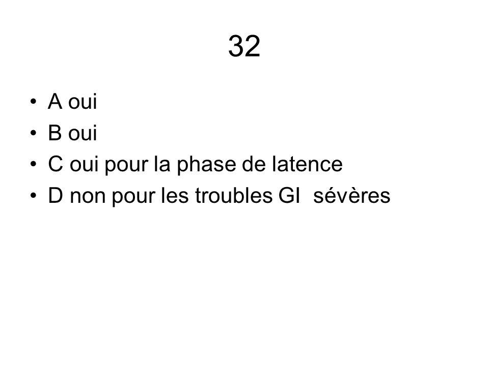 32 A oui B oui C oui pour la phase de latence