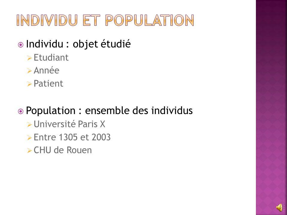 Individu et population