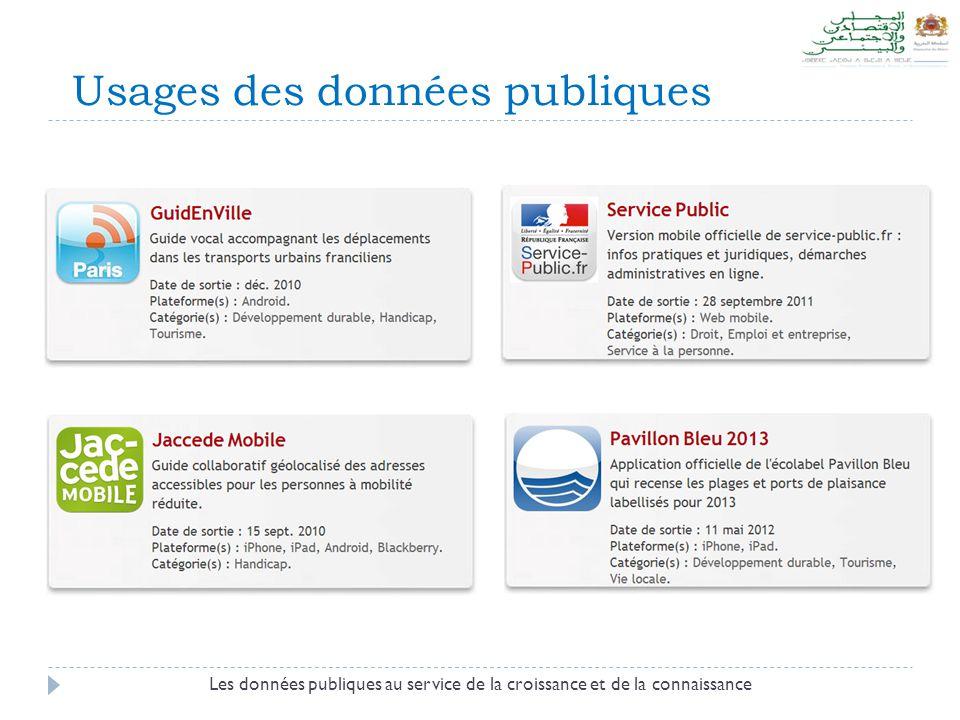 Usages des données publiques