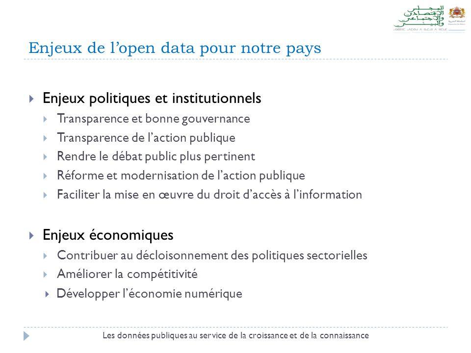 Enjeux de l'open data pour notre pays