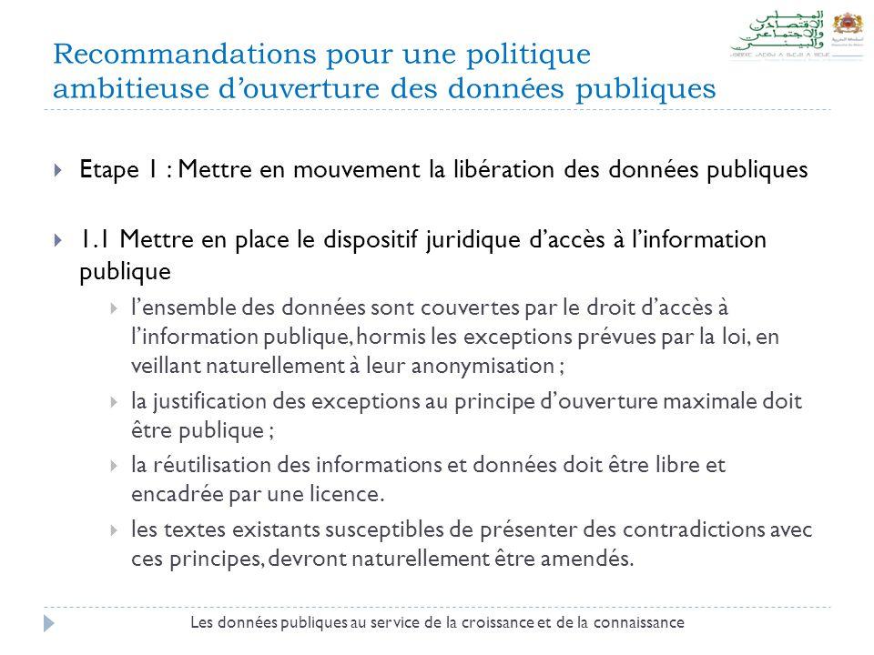 Recommandations pour une politique ambitieuse d'ouverture des données publiques