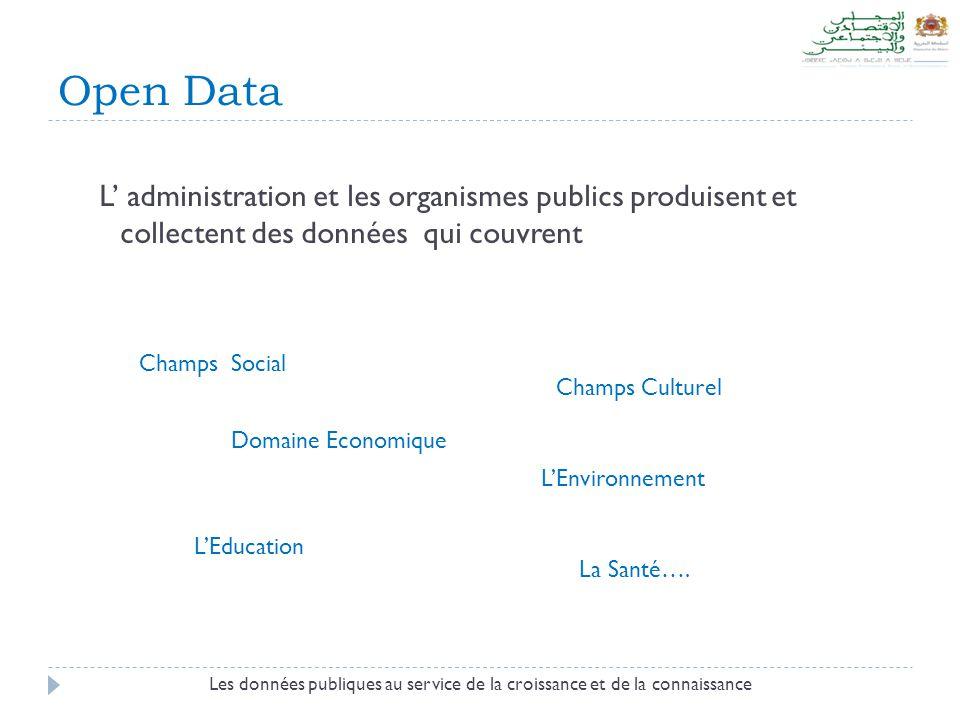 Open Data L' administration et les organismes publics produisent et collectent des données qui couvrent.