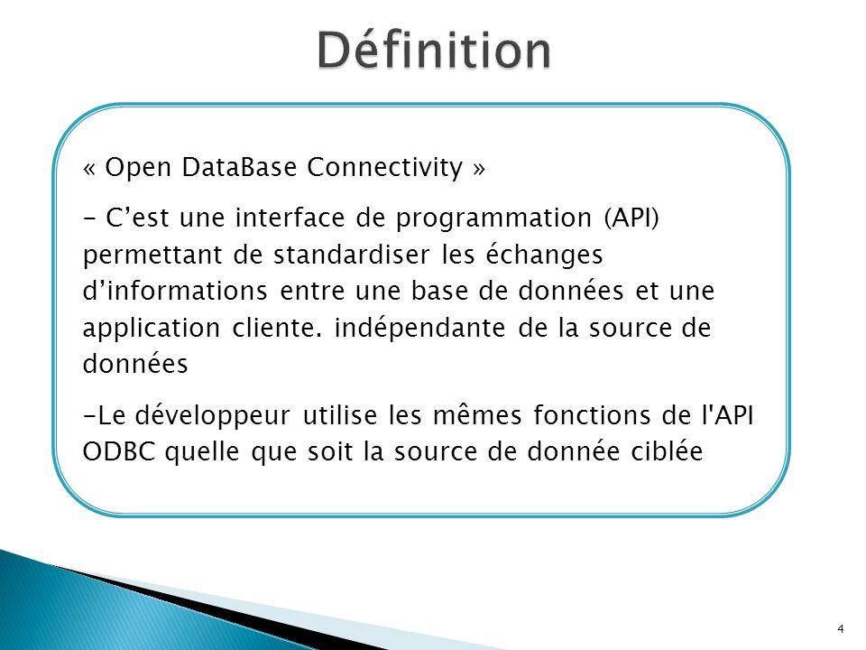 Définition « Open DataBase Connectivity »