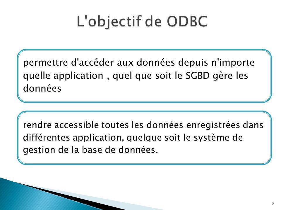 L objectif de ODBC permettre d accéder aux données depuis n importe quelle application , quel que soit le SGBD gère les données.
