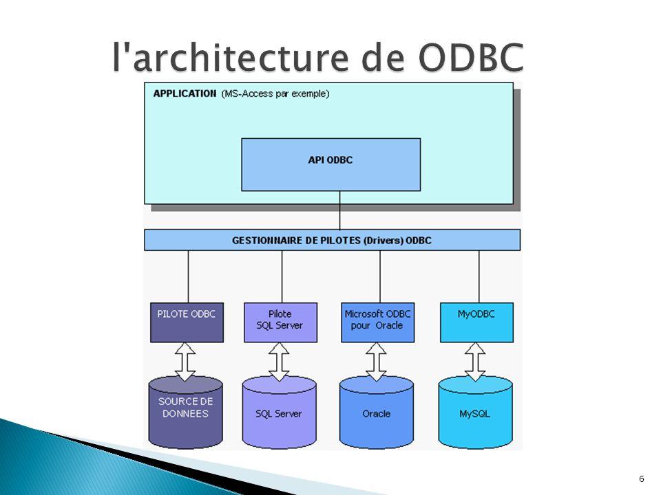l architecture de ODBC