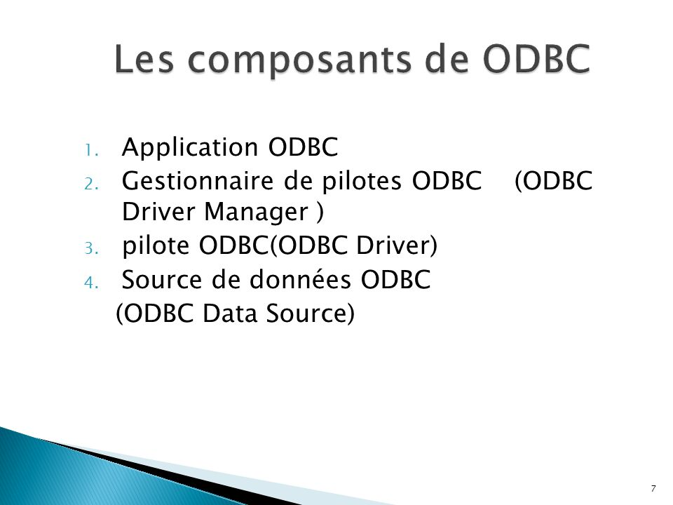 Les composants de ODBC Application ODBC