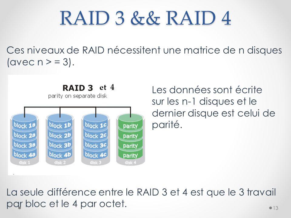 RAID 3 && RAID 4