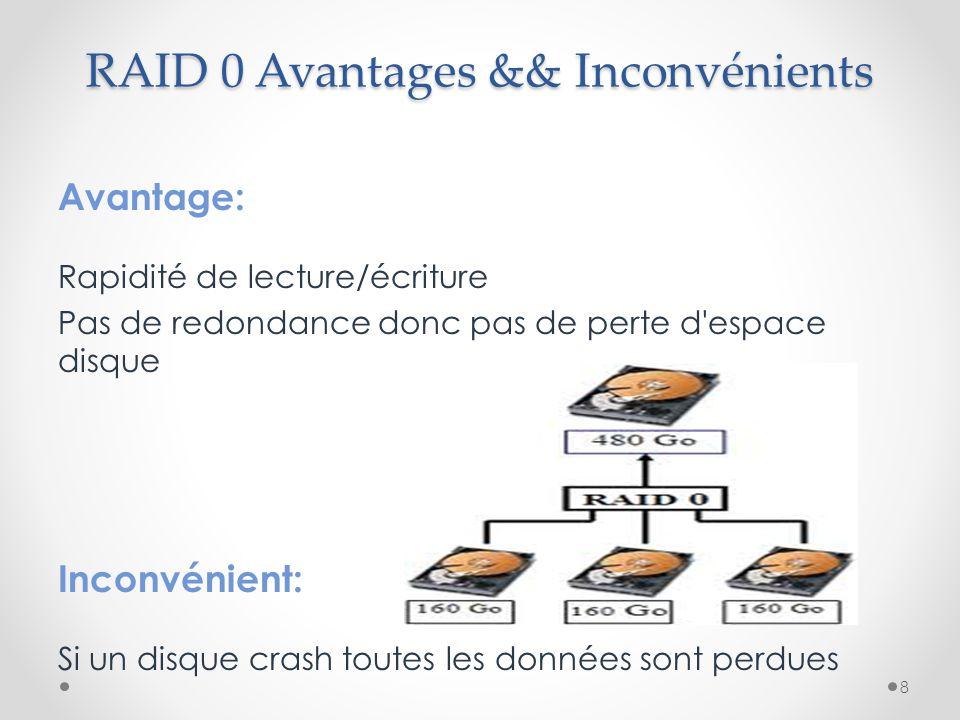 RAID 0 Avantages && Inconvénients