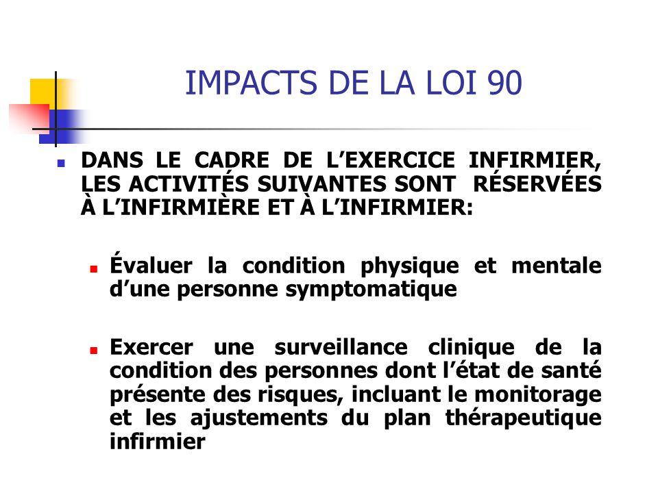 IMPACTS DE LA LOI 90 DANS LE CADRE DE L'EXERCICE INFIRMIER, LES ACTIVITÉS SUIVANTES SONT RÉSERVÉES À L'INFIRMIÈRE ET À L'INFIRMIER: