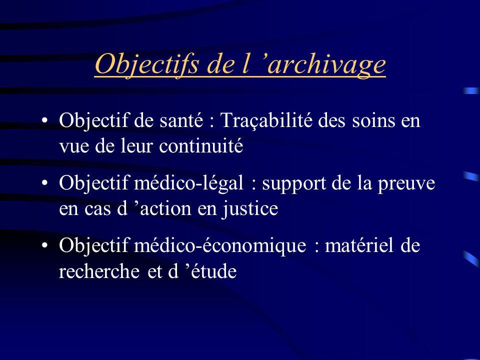 Objectifs de l 'archivage
