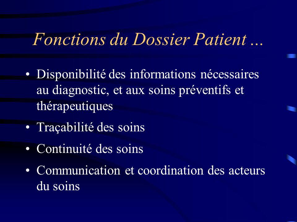 Fonctions du Dossier Patient ...