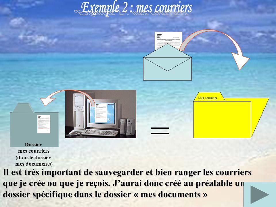 Dossier mes courriers (dans le dossier mes documents)