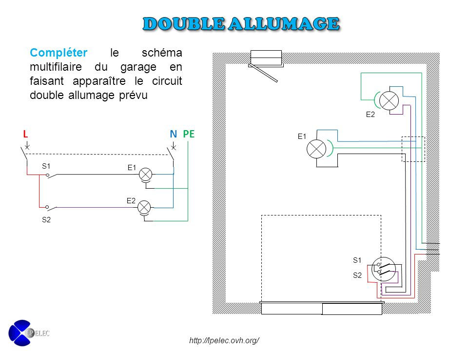 Double allumage objectifs ppt video online t l charger - Schema simple allumage ...