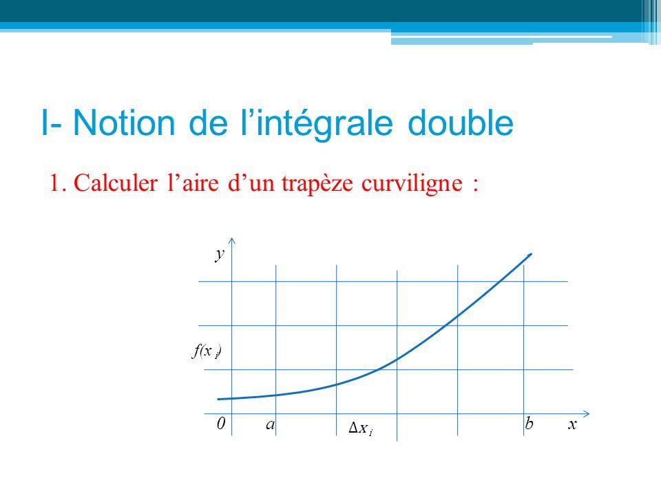 I- Notion de l'intégrale double