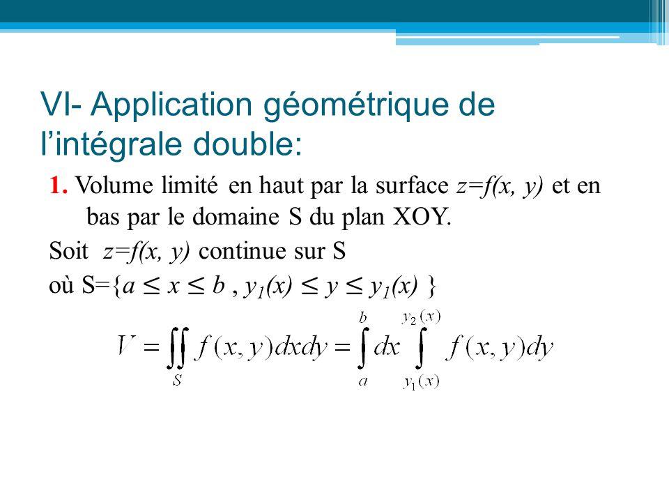 VI- Application géométrique de l'intégrale double: