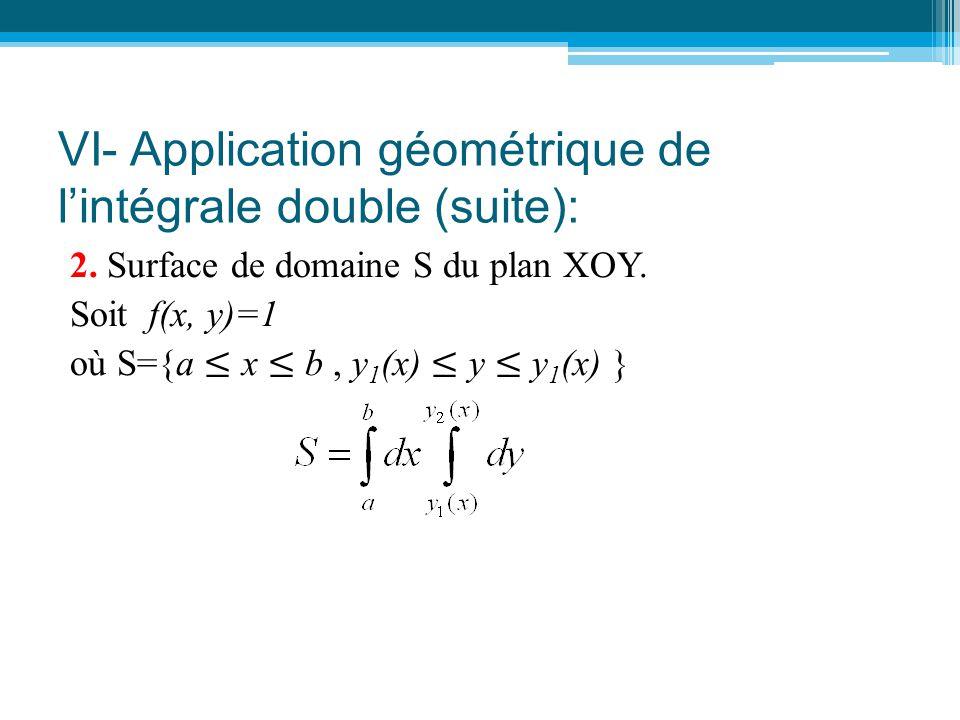 VI- Application géométrique de l'intégrale double (suite):